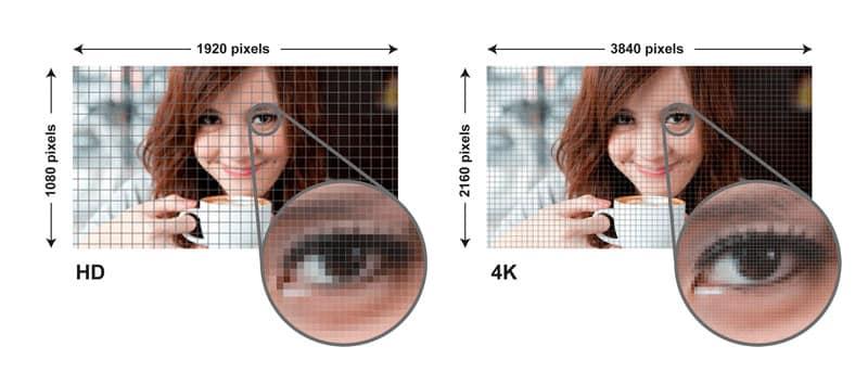 Diferencias Full HD y UHD 4K
