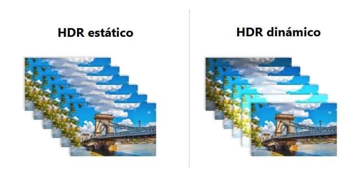 Que significa HDR. HDR estático vs. dinámico