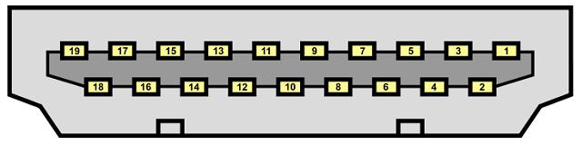 Conexión de HDMI