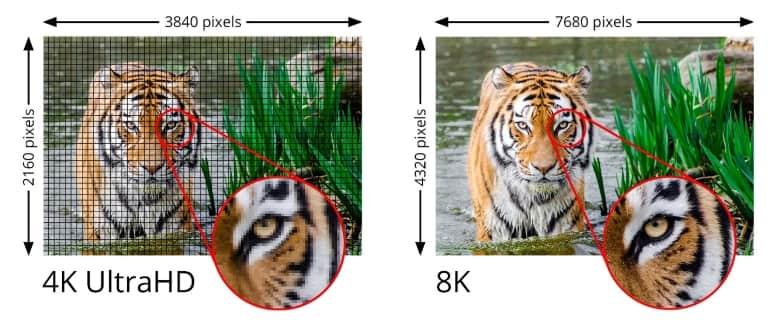 Resolución 8K vs. 4K comparativa