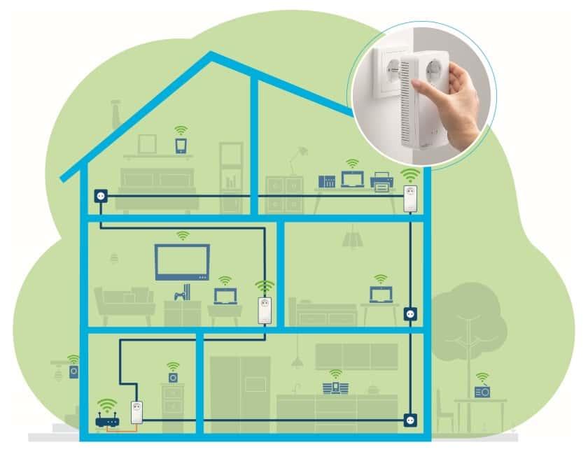 Conexión WiFi en toda la casa