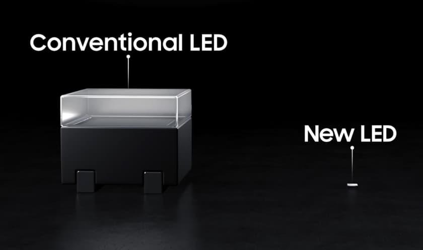 Dimensiones Mini LEDs nueva gama Neo QLED 2021
