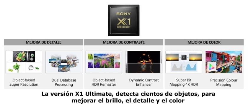 Procesador X1 Ultimate de Sony
