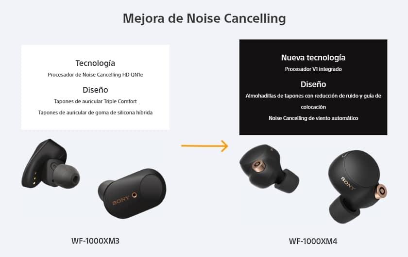 Cancelación de ruido mejorada Sony WF-1000XM4 vs. WF-1000XM3