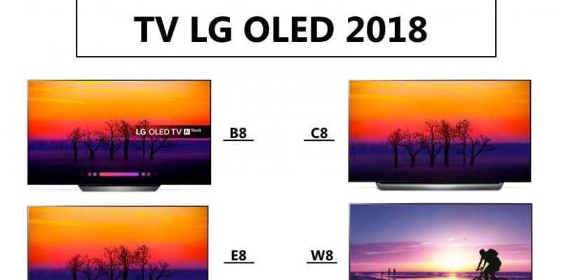 Comparativa gama TV LG OLED 2018: Diferencias