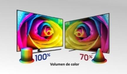 Volumen de color: ¿Qué es y cómo se mide?